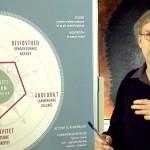 Jes Bertelsen: Pentagrammet